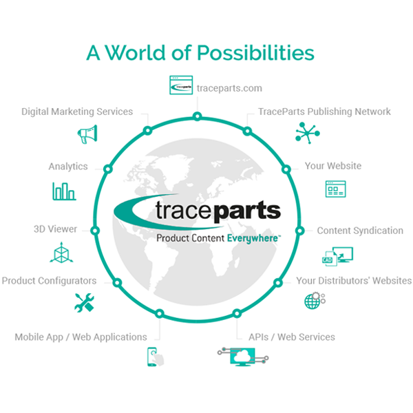 3D digital marketing solutions for manufacturers and distributors of industrial components